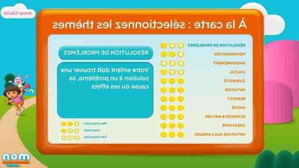 Comment faire la mémorisation des chaînes Canalsat ?